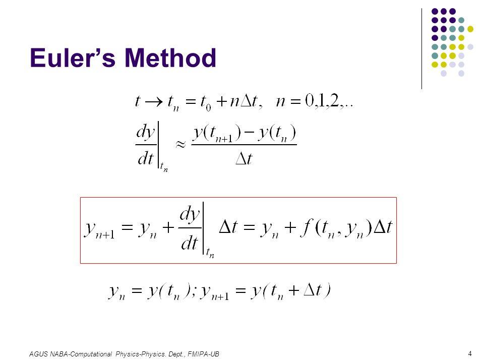 Komputasi Numerik: Integrasi dan Differensiasi Numerik Agus