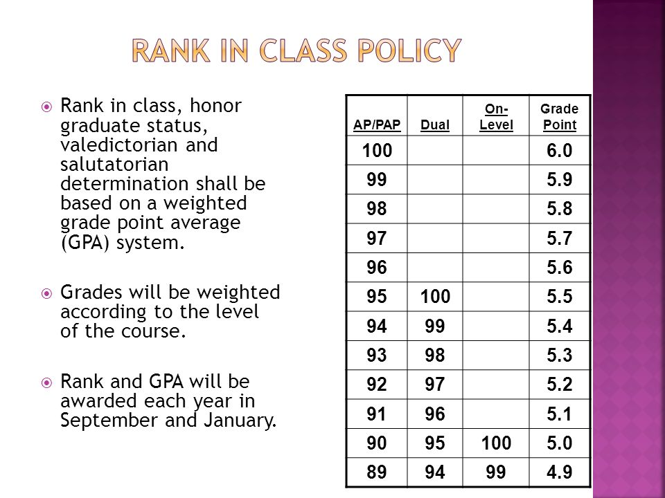 should pe grades affect gpa Gym grades affecting your grade point average is a very debated topic i believe that is should be graded and here's why should students' grades in gym class affect their gpa i personally do not agree with grades in gym classes affecting students' grade point averages.