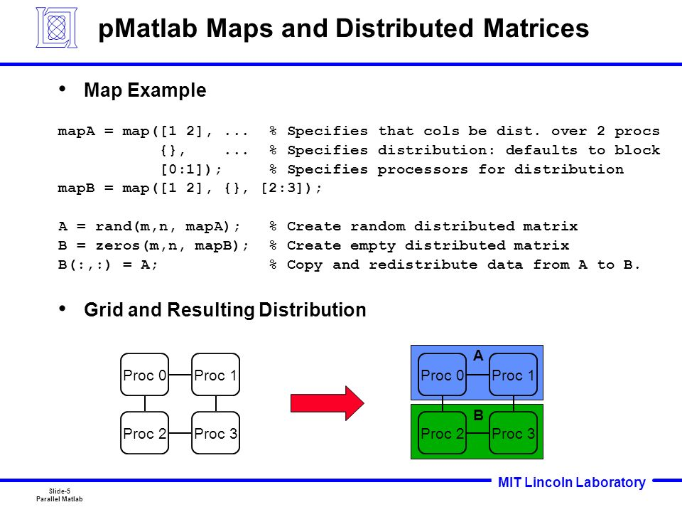 Slide-1 Parallel Matlab MIT Lincoln Laboratory Parallel Programming