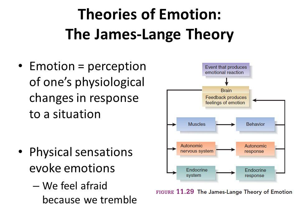 emotional response theory