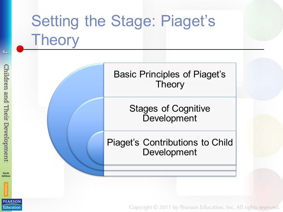 piagets theory of cognitive development Piaget's theory of cognitive development you'd be fascinated to know understanding piaget's theory forms the key to decipher the intricacies of human intelligence development in this article, let's learn about the piaget's theory of cognitive development.