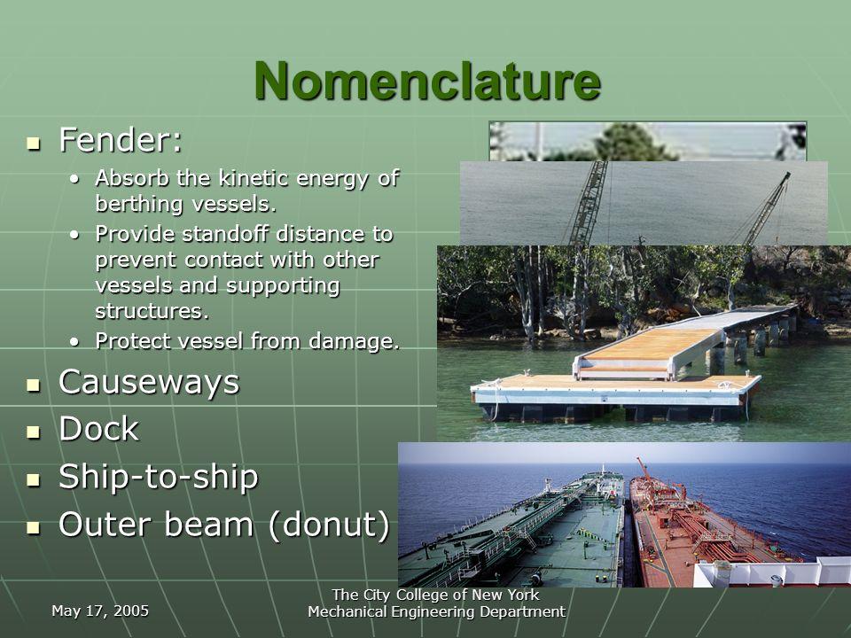 High Speed Vessel Fendering System Design Presenters