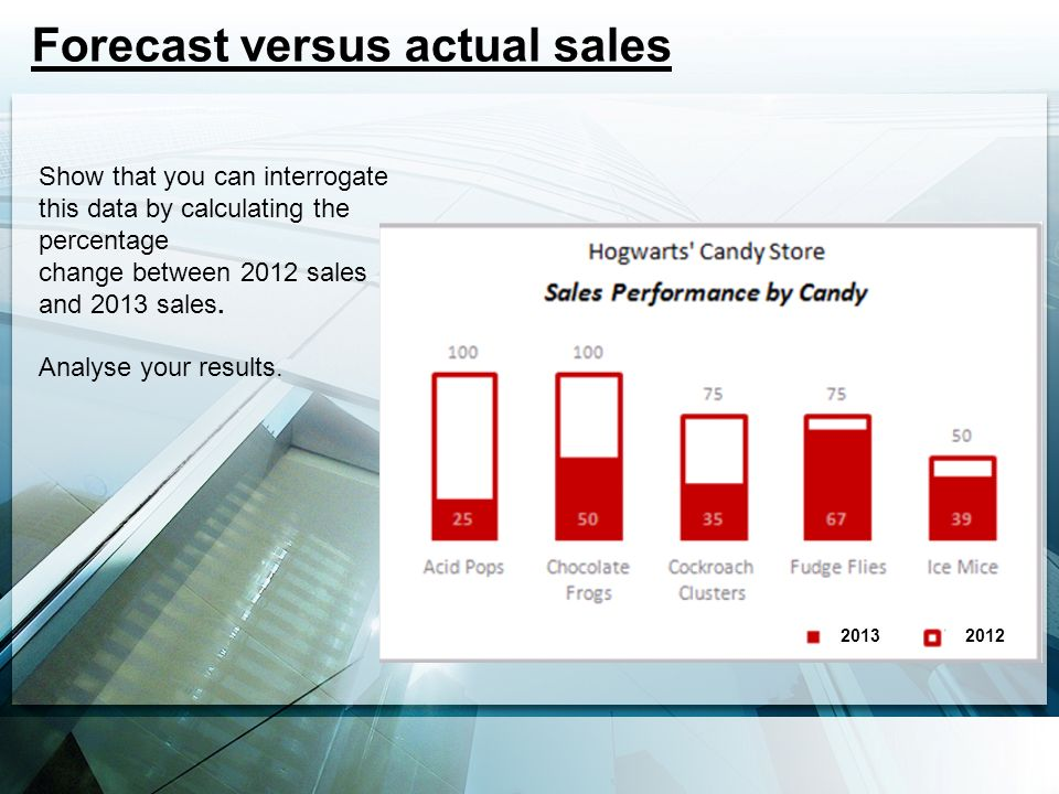 Sales forecasting pipeline powerpoint presentation examples.