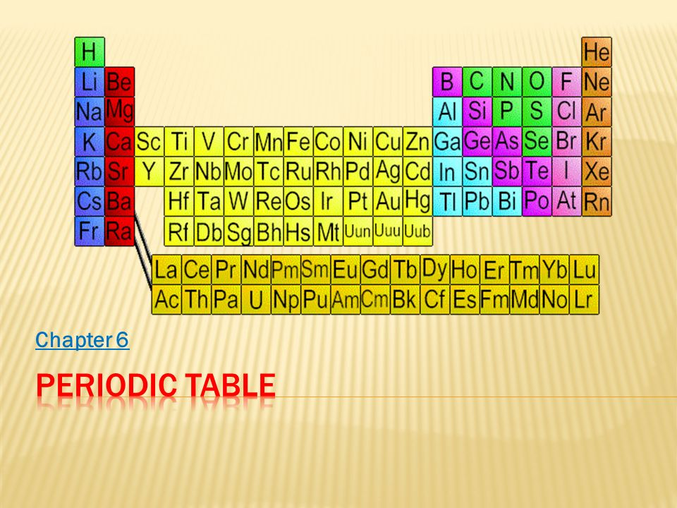 Chapter 6 Which Statement Is True Use Periodic Table A Elements