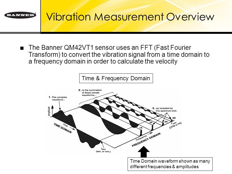 Vibration & Temperature Sensor  Contents □ Why monitor