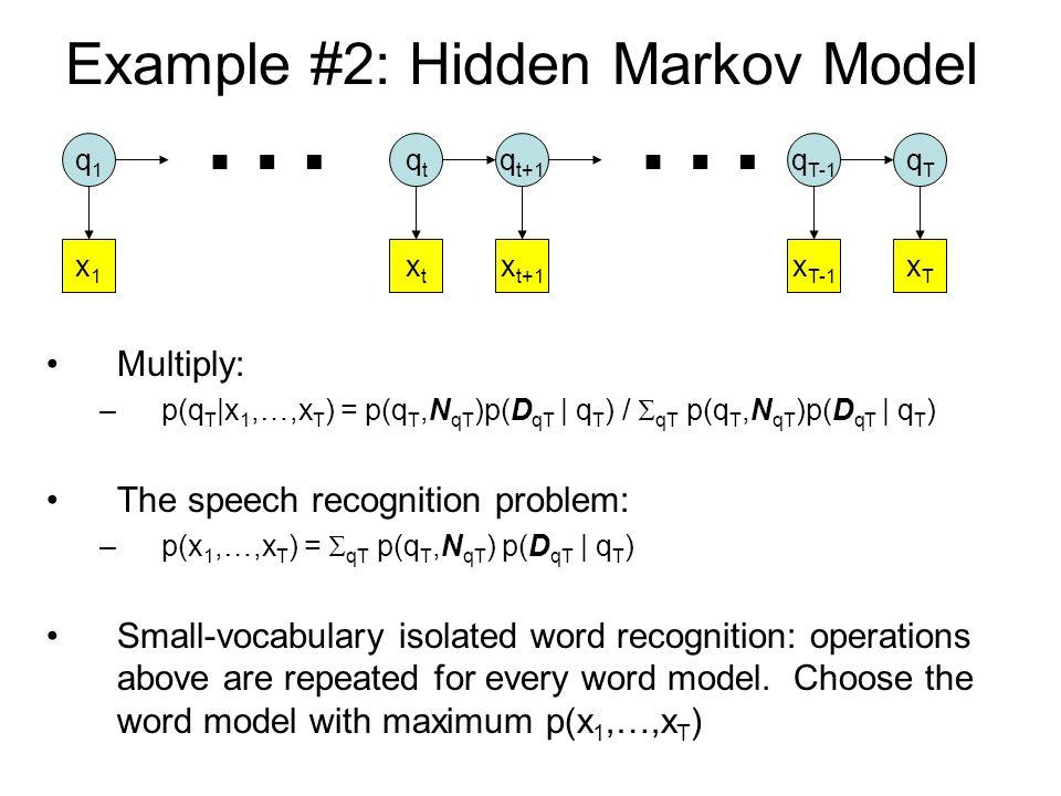 Landmark-Based Speech Recognition: Spectrogram Reading