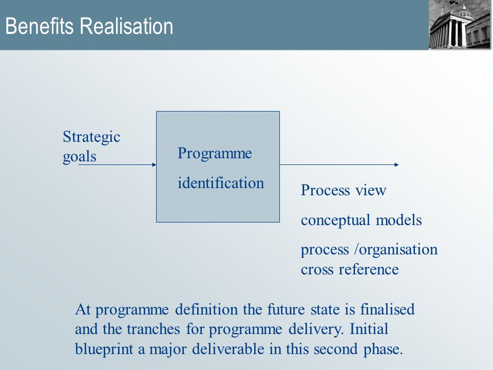Compgz07 project management the effectiveness of workshops graham programme identification strategic goals process view conceptual models process organisation cross reference at programme definition malvernweather Choice Image