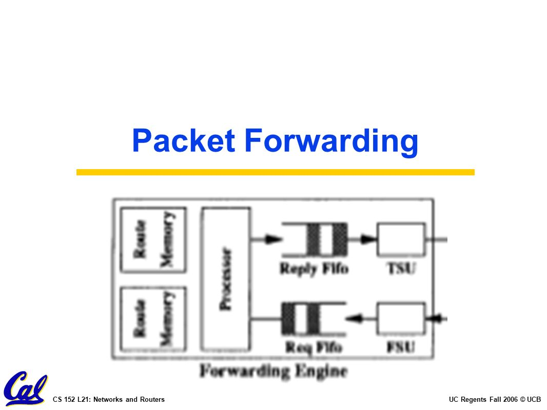 Uc Regents Spring 2014 Ucbcs 152 L17 Networking And Wscs John L21 Engine Diagram 40 Fall 2006 Networks Routers Packet Forwarding