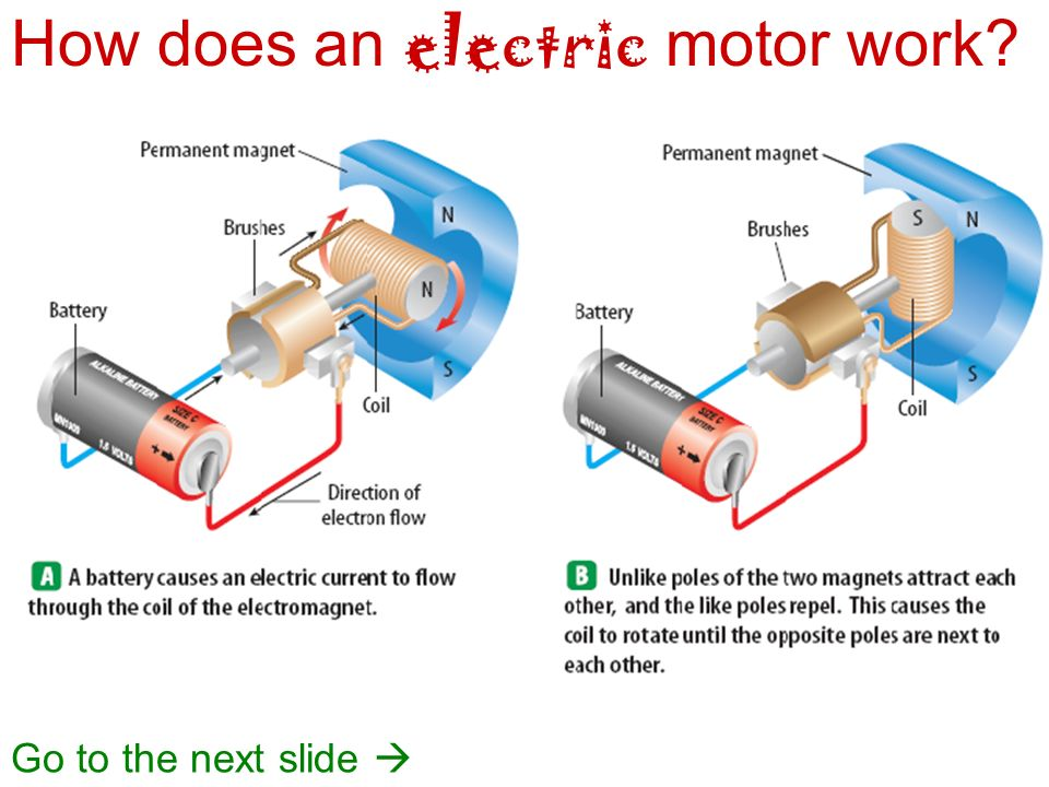 Electricity And Magnetism Chapters 20 21 What Is Electricity The