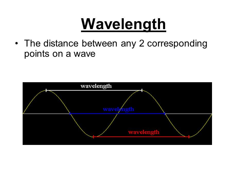Wavelength The distance between any 2 corresponding points on a wave