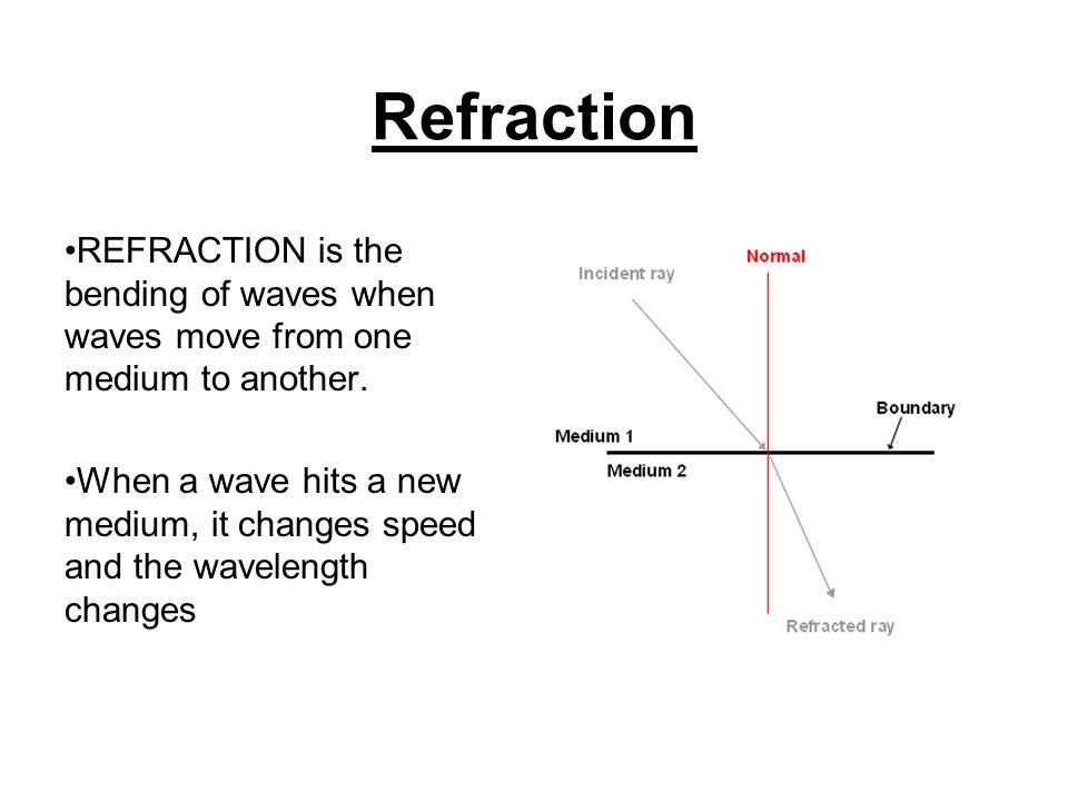 Refraction REFRACTION is the bending of waves when waves move from one medium to another.