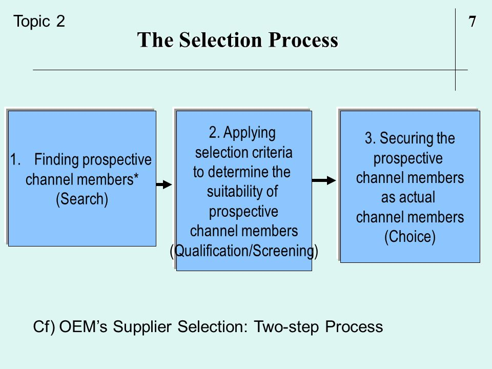 chapter 7 selecting the channel members 7 major topics for ch 7 1