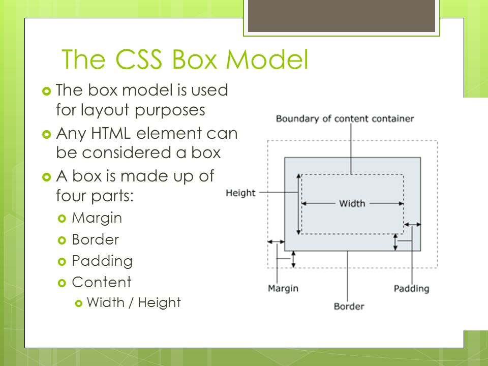 Css Layout Cascading Style Sheets Lesson Overview In This Lesson