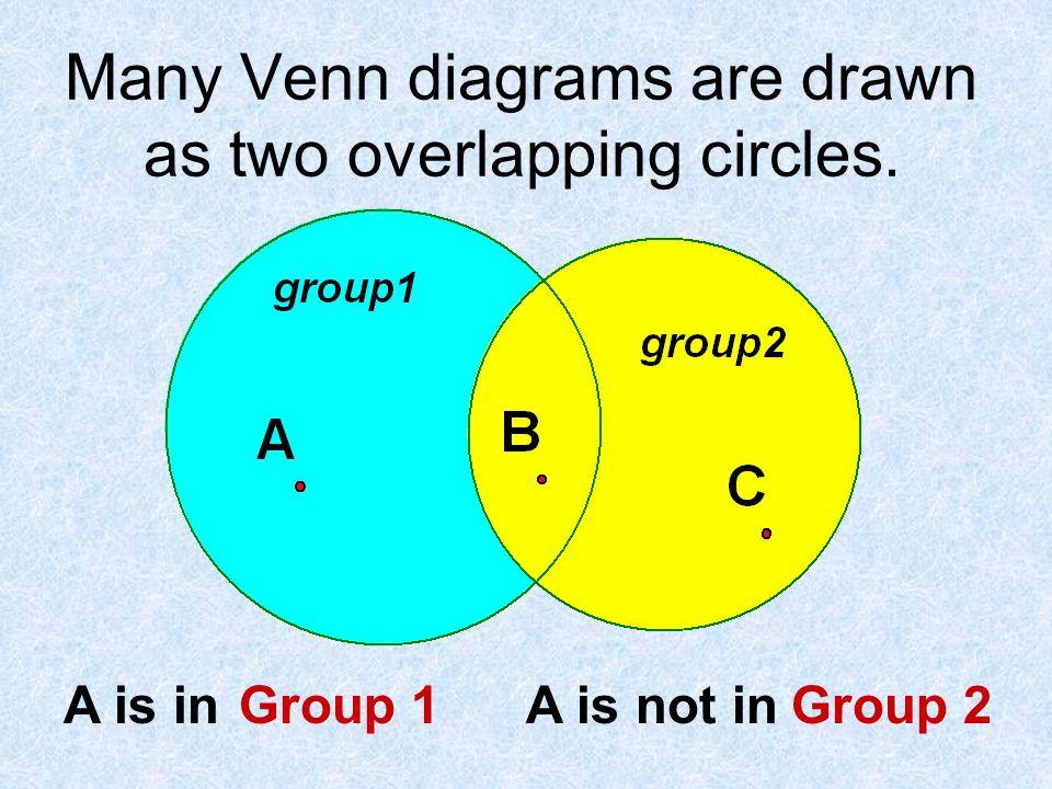 Venn Diagrams And Logic Lesson 2 2 Venn Diagrams Show