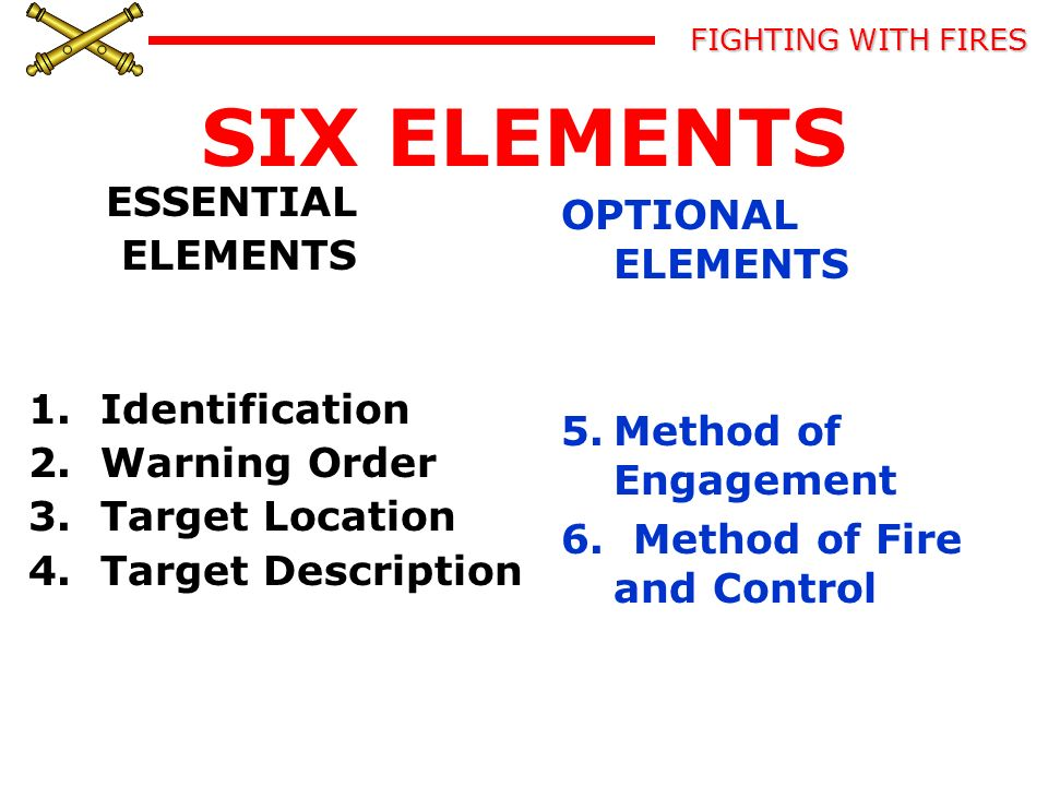 Fighting With Fires Enabling Learning Objective 1 Action Identify The Six Elements Of The