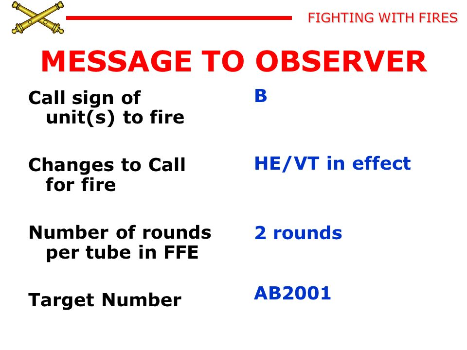 Fighting With Fires Enabling Learning Objective 6 Action Identify Elements Of The Message To Observer