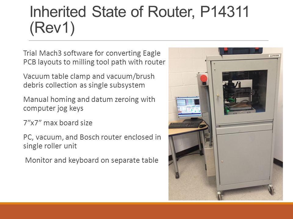 P15311: Circuit Board Router (Rev2) Systems Level Design