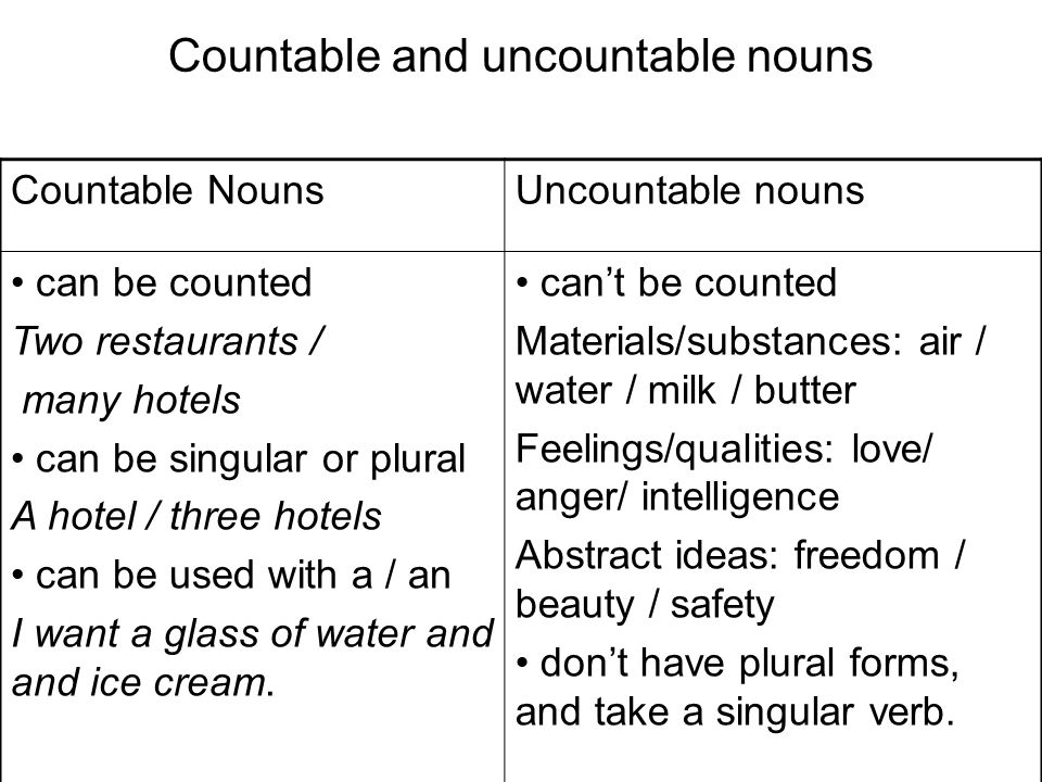 Countable And Uncountable Nouns Countable Nounsuncountable Nouns Can
