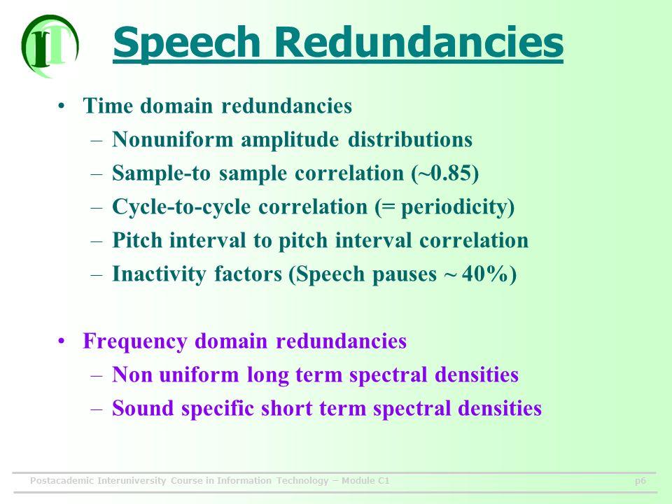 short speech on information technology