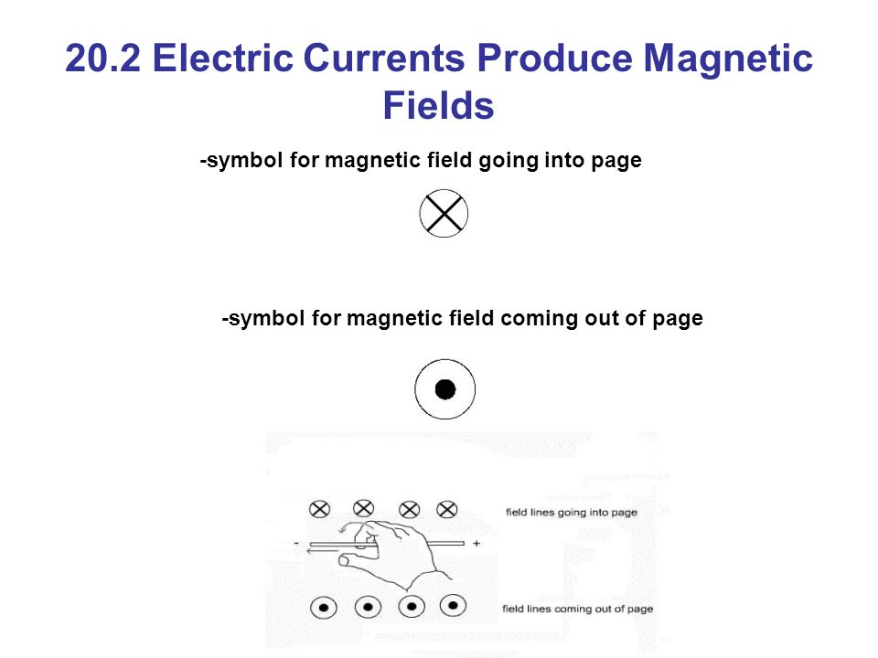 Chapter 20 Magnetism Magnets And Magnetic Fields Magnets Have Two