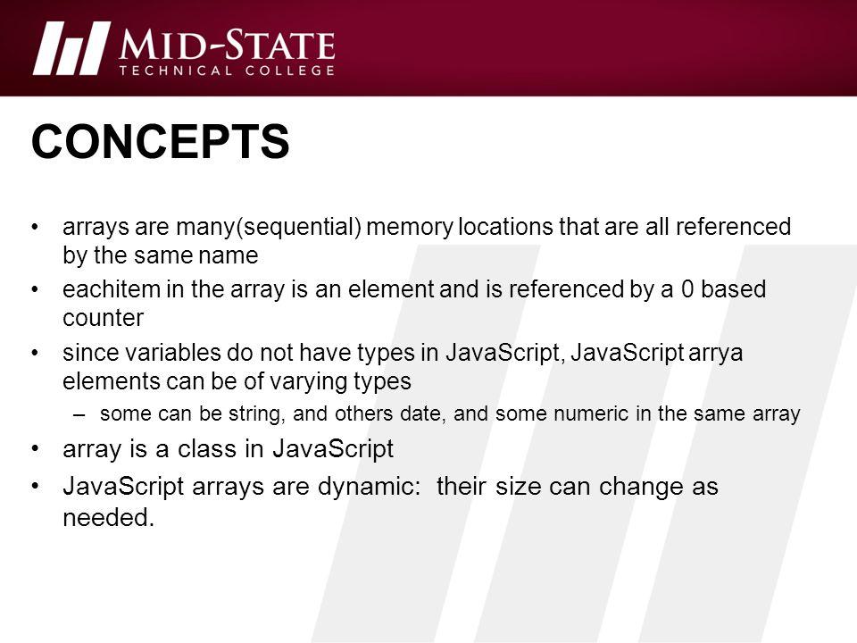 Unit 12 JavaScript Arrays Instructor: Brent Presley  - ppt