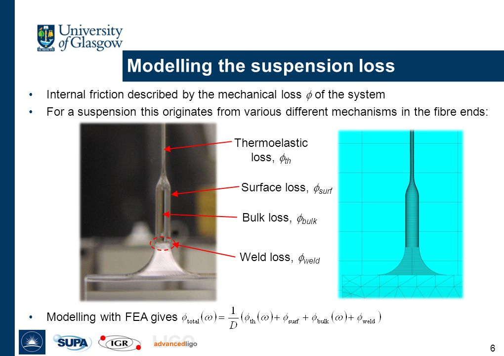 Modelling the suspension loss 6 Internal friction described by the mechanical loss  of the system For a suspension this originates from various different mechanisms in the fibre ends: Modelling with FEA gives Surface loss,  surf Bulk loss,  bulk Weld loss,  weld Thermoelastic loss,  th