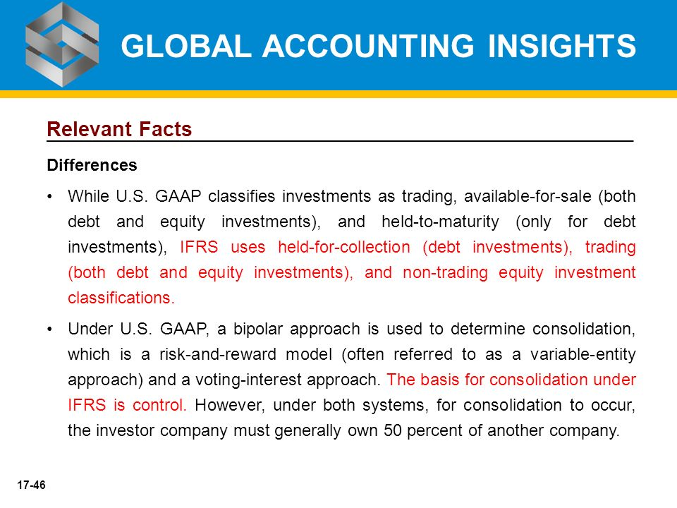 Accounting for investments under us gaap winever investment consultants realty