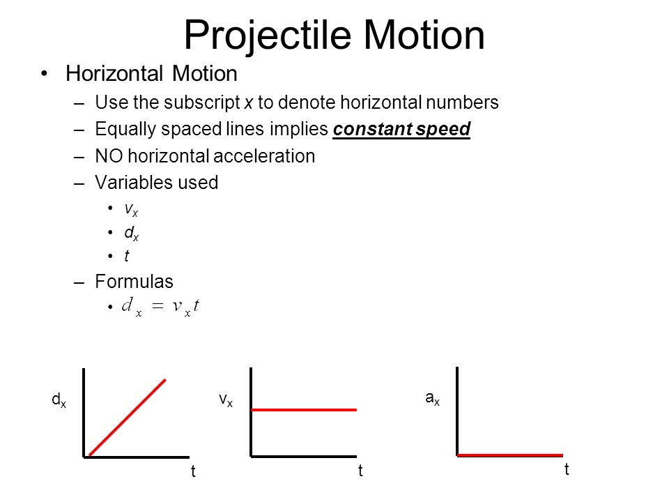 Projectile Motion AIM: how do we solve projectile problems in 2