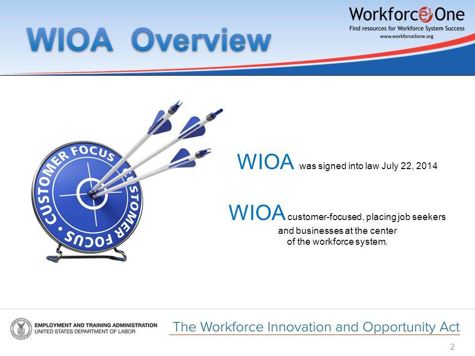 Serving Youth Under WIOA: Ready, Set, Go! Missouri MAWD