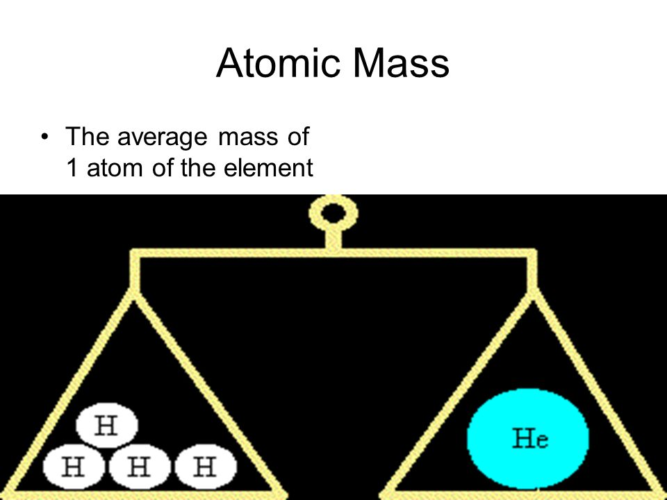 Elements the periodic table organizing the elements chapter 3 3 atomic mass the average mass of 1 atom of the element urtaz Images