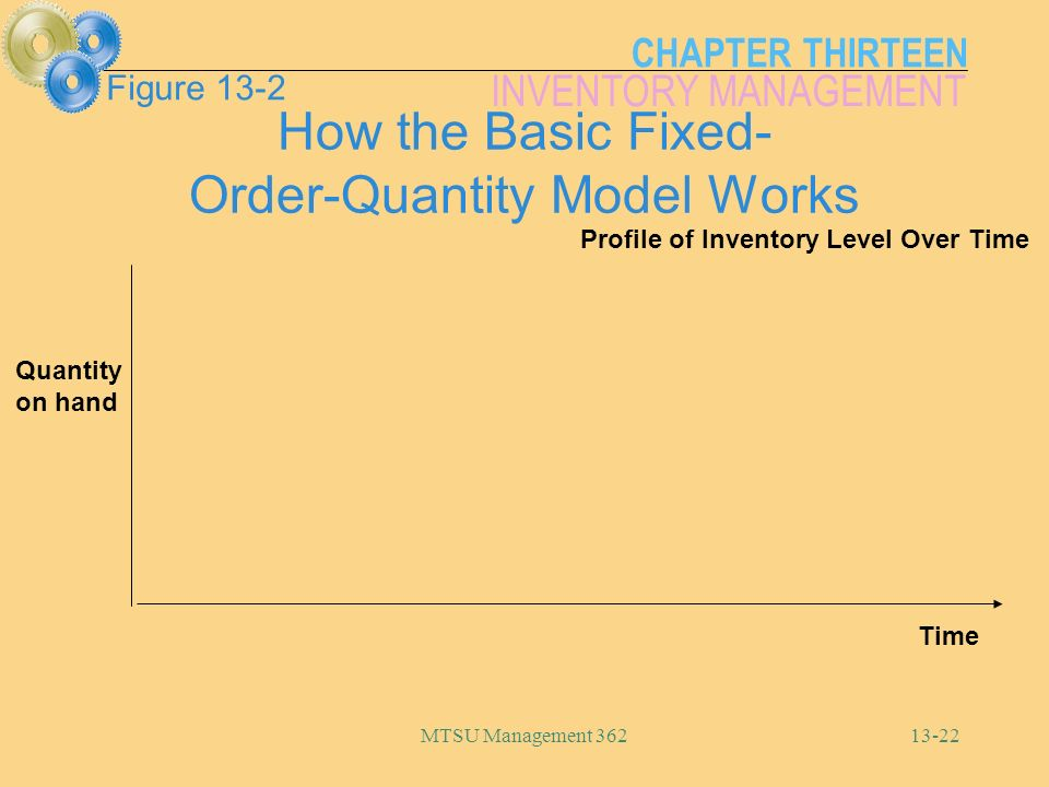 CHAPTER THIRTEEN INVENTORY MANAGEMENT Chapter 13 Inventory