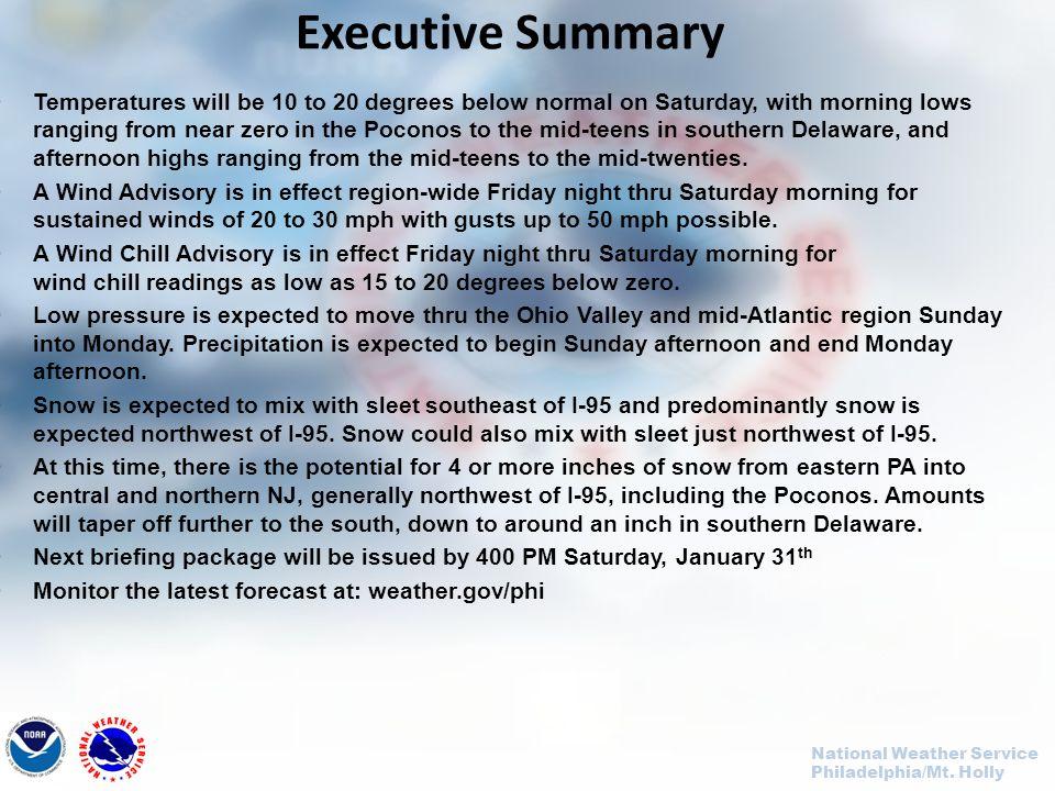 National Weather Service Philadelphia/Mt  Holly Winter