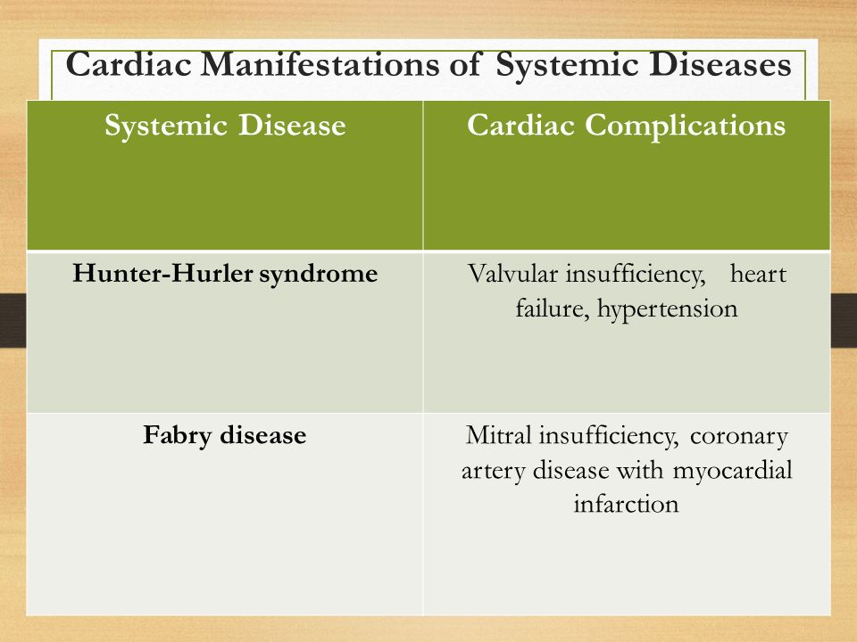 Cardiac Manifestations of Systemic Diseases Systemic DiseaseCardiac Complications Hunter-Hurler syndromeValvular insufficiency, heart failure, hypertension Fabry diseaseMitral insufficiency, coronary artery disease with myocardial infarction