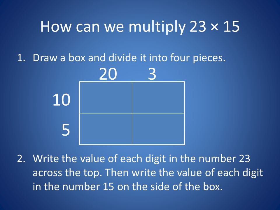 How can we multiply 23 × 15 1.Draw a box and divide it into four pieces.