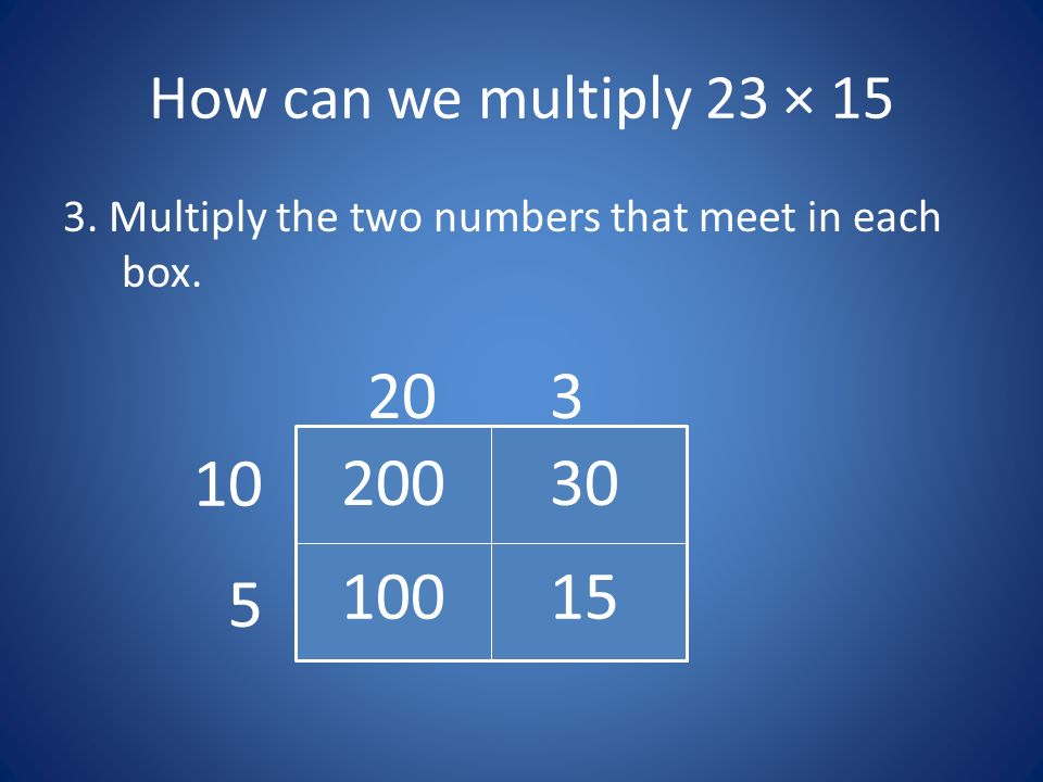 How can we multiply 23 × Multiply the two numbers that meet in each box