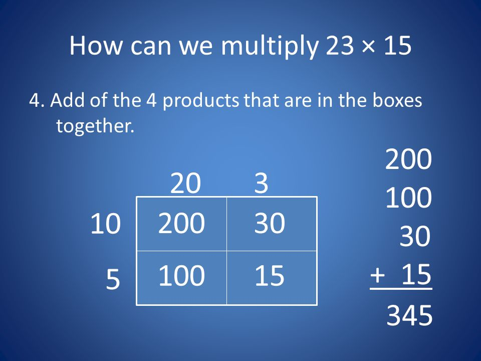 How can we multiply 23 × Add of the 4 products that are in the boxes together.