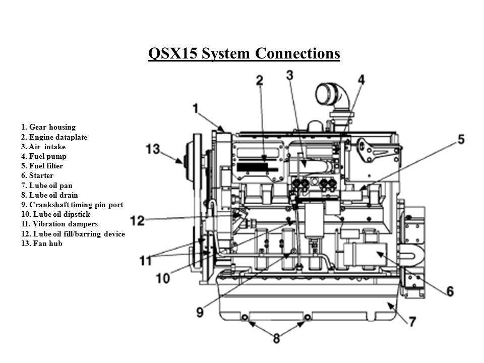 1  Gear housing 2  Engine dataplate 3  Air intake 4  Fuel pump 5