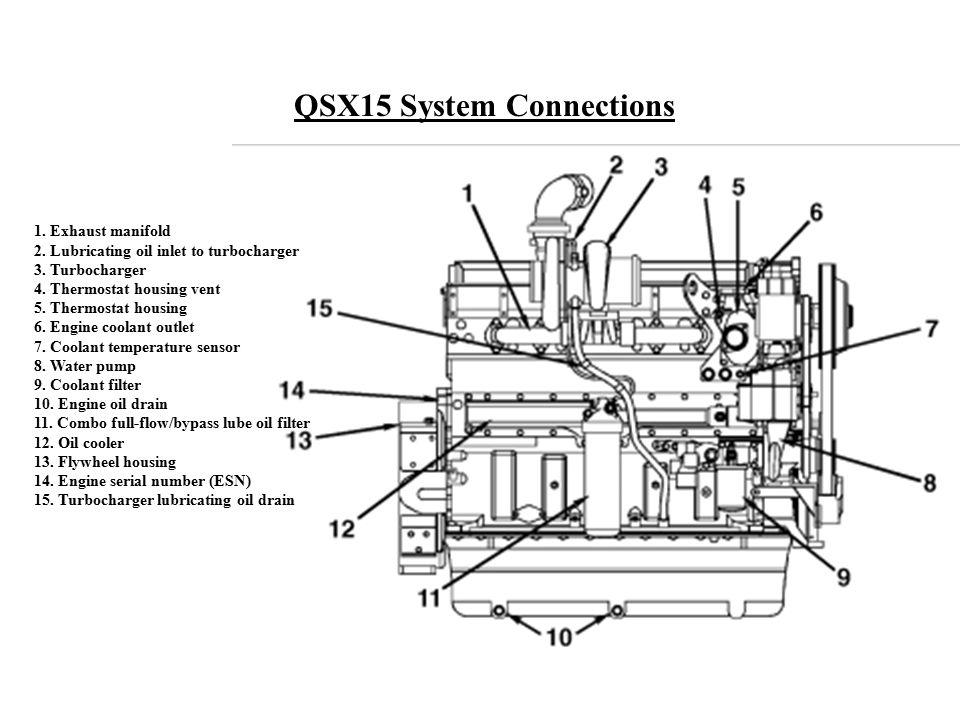 6 2 Fuel Filter Housing - Wiring Diagrams Folder Qsx Mins Engine Wiring Diagram on