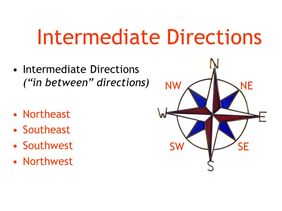 Intermediate Directions Intermediate Directions ( in between directions) Northeast Southeast Southwest Northwest NE SESW NW