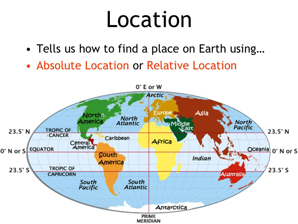 Location Tells us how to find a place on Earth using… Absolute Location or Relative Location