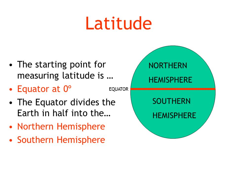 Latitude The starting point for measuring latitude is … Equator at 0º The Equator divides the Earth in half into the… Northern Hemisphere Southern Hemisphere NORTHERN HEMISPHERE SOUTHERN HEMISPHERE EQUATOR