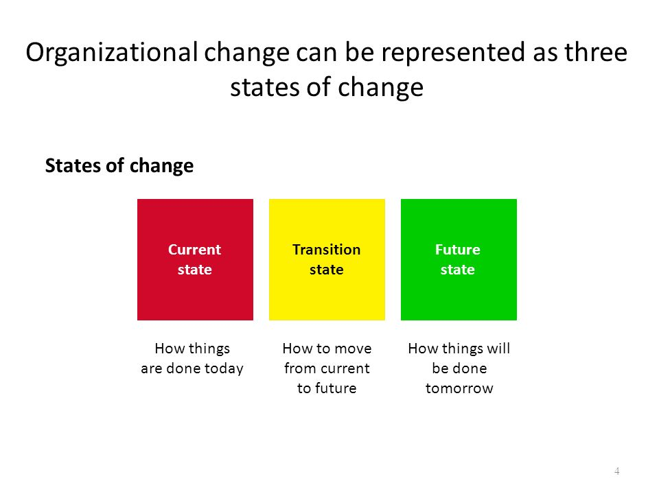 definition of change management as an organizational capability management essay Management (or managing) is the administration of an organization, whether it is a business, a not-for-profit organization, or government bodymanagement includes the activities of setting the strategy of an organization and coordinating the efforts of its employees (or of volunteers) to accomplish its objectives through the application of available resources, such as financial, natural.