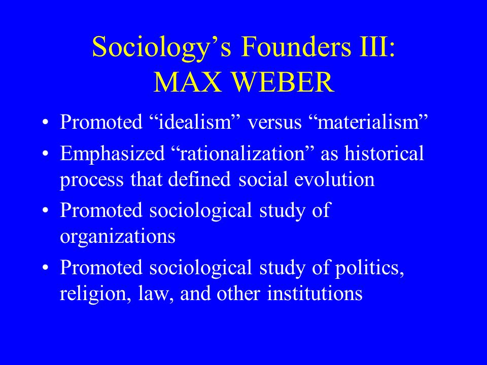 who defined sociology