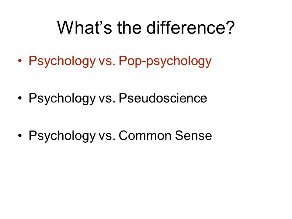 Introduction To Psychology PSYC 1101 Instructor Dr Wendy