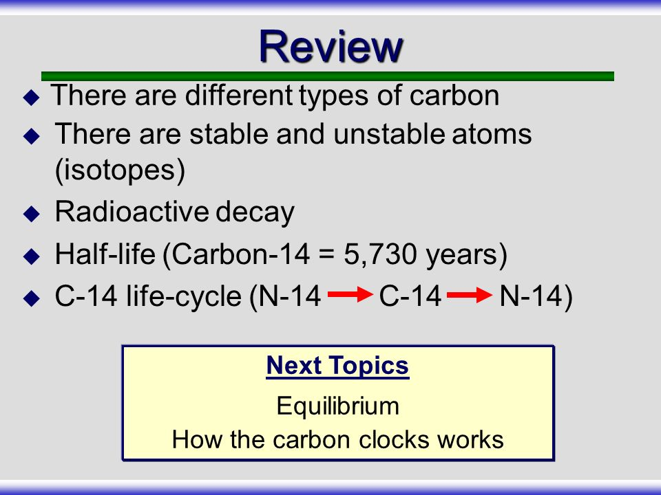 Summary of how carbon dating works