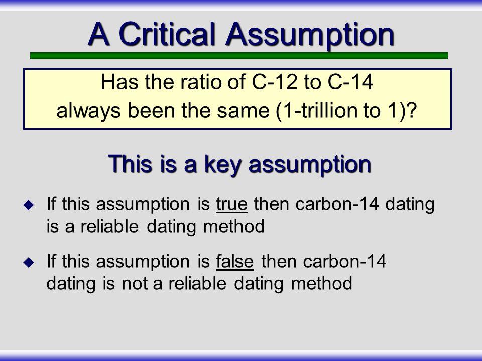false carbon dating