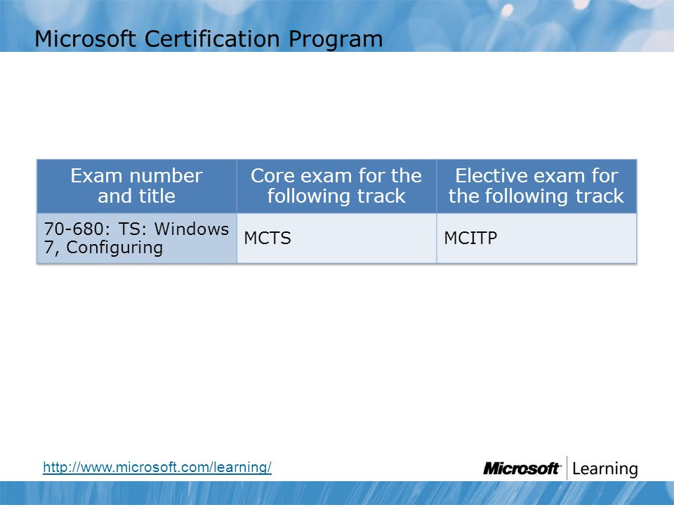 Course 6292a Installing And Configuring Windows 7 Client Ppt