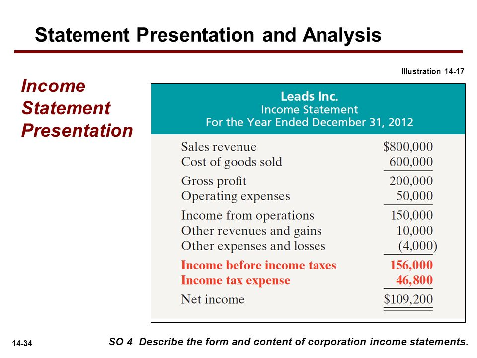 What are preferred dividends on an income statement