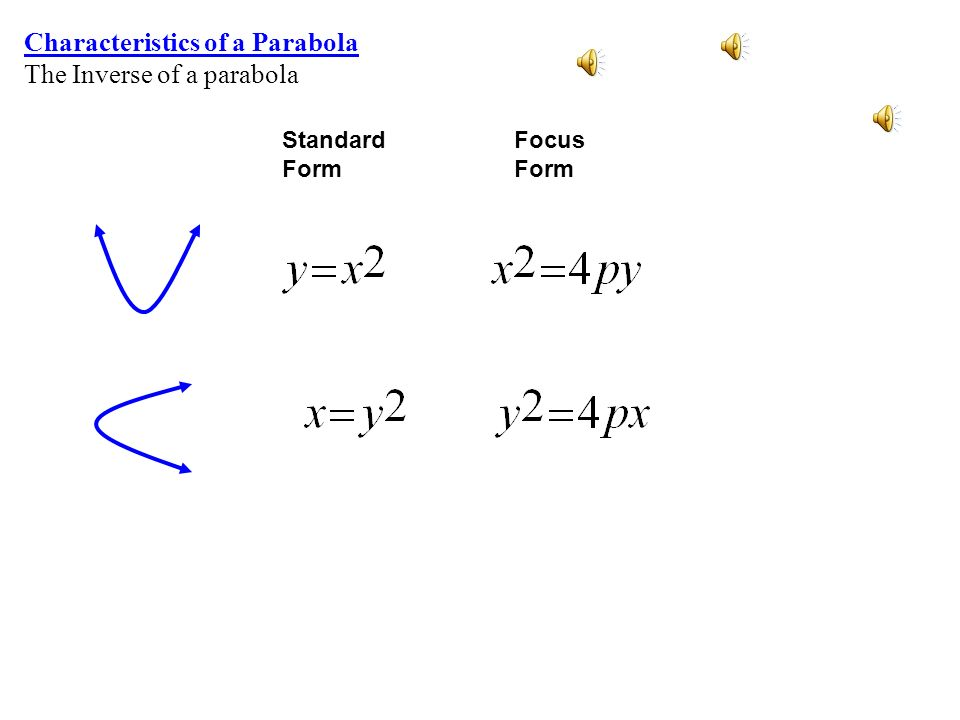 Objective Parabolas Students Will Graph And Write Equations Of