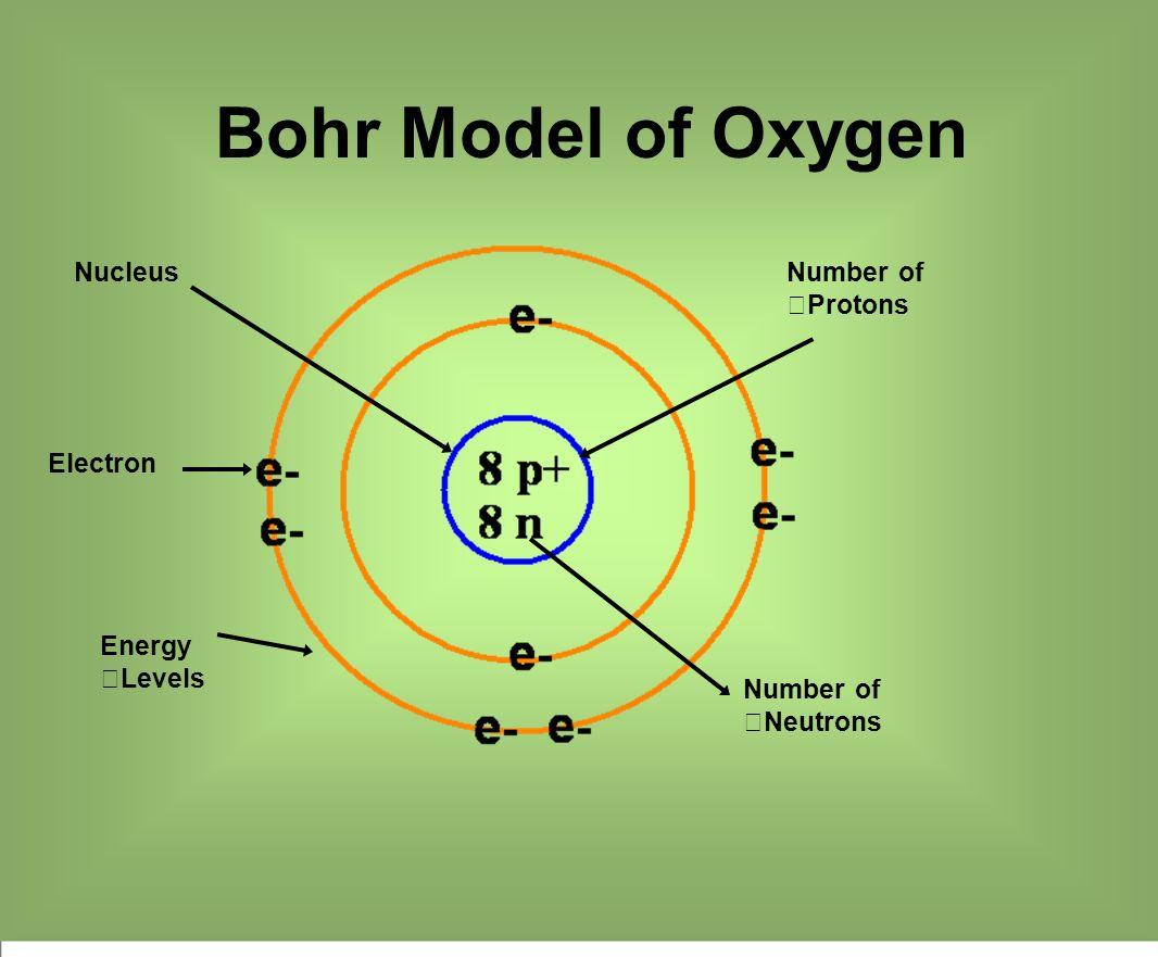 atomic structure atomic mass unit (a m u ) a system of mass Gold Protons Neutrons Electrons